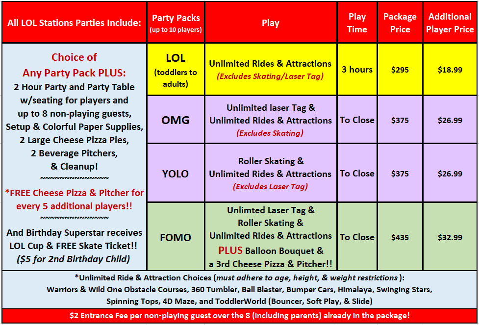 Party Package Grid 103019.png