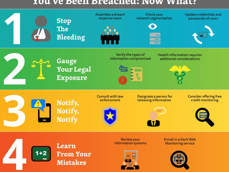 You've Been Breached: Now What?