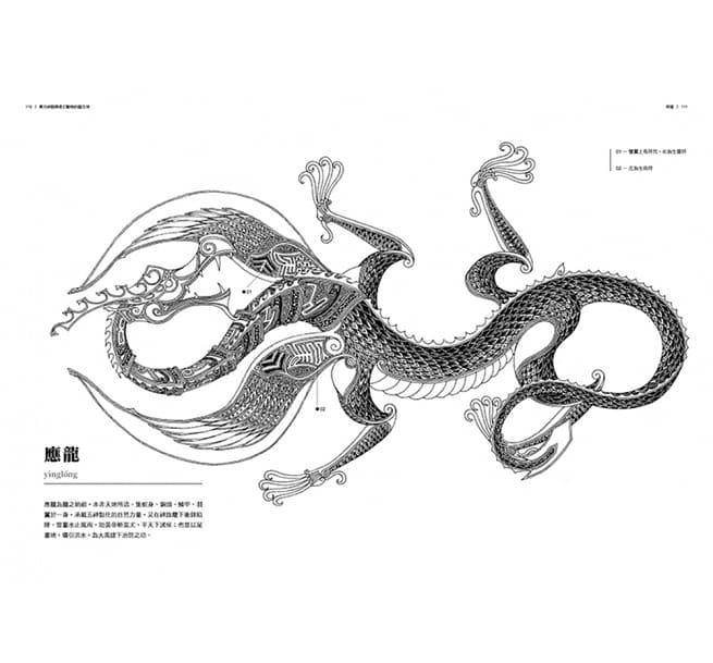 東方神話與奇幻動物的誕生地