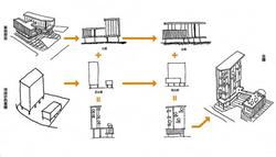 建築力最新版 空間思考的10堂修練課