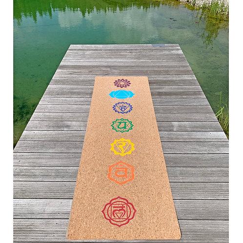 Yogamatte Chakra