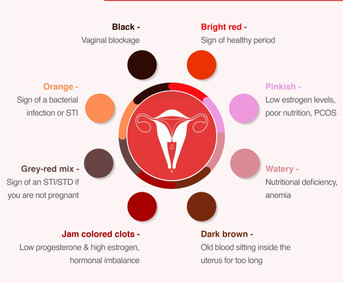 Vaginal Discharges Nutrition Guide