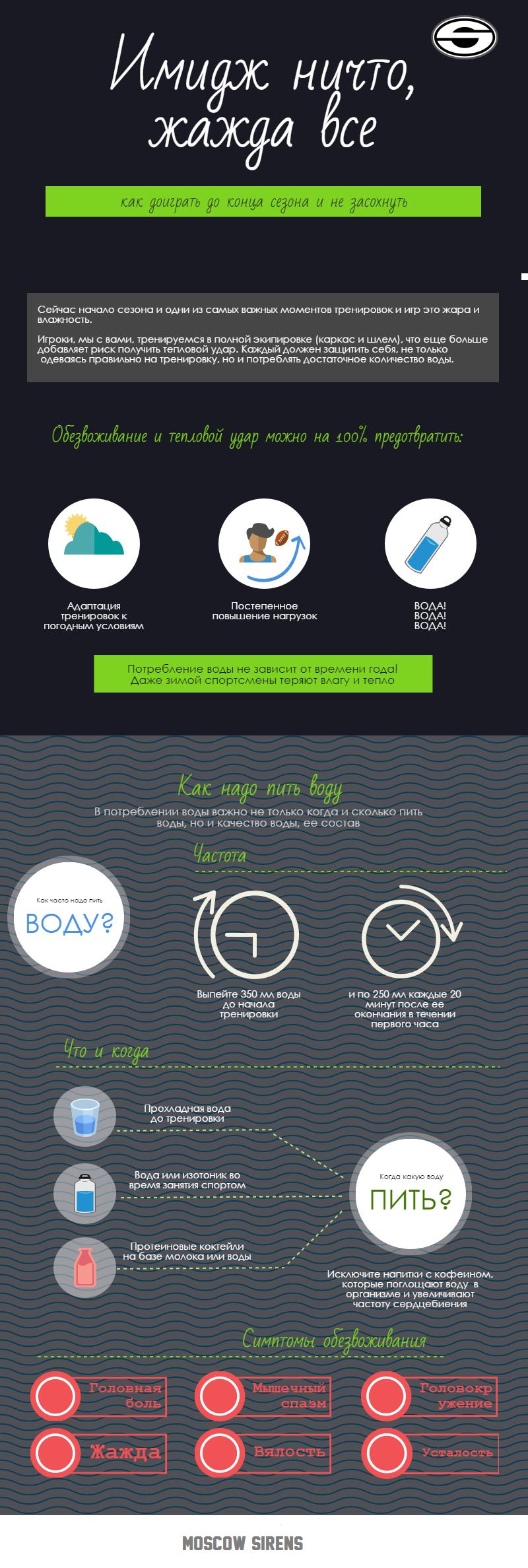 информация о воде для спортсмена, признаки обезвоживания