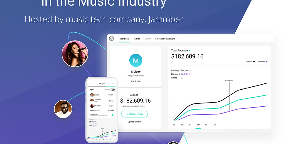 How Money Flows in the Music Industry