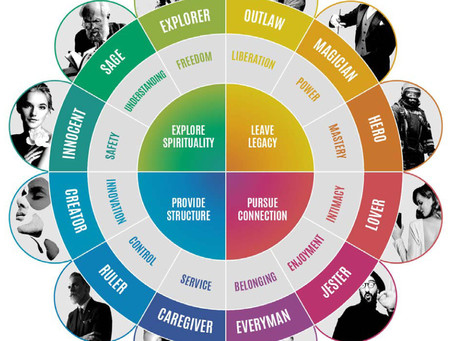 12 Brand Archetypes : To Create Your Personals Brand