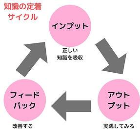 茶 アイデア アイキャッチ インスタグラムの投稿.jpg