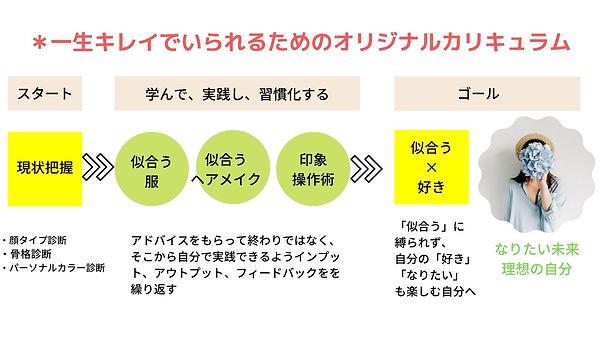 黄色と白 写真 マーケティング企画書 プレゼンテーション (2).jpg