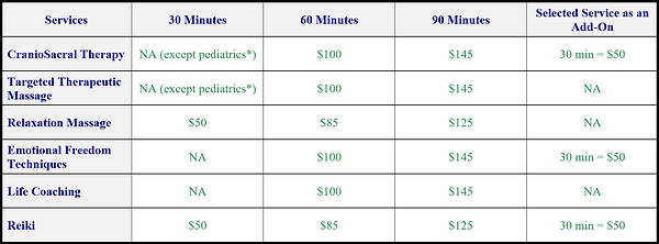 Service prices 2021 Jan.png