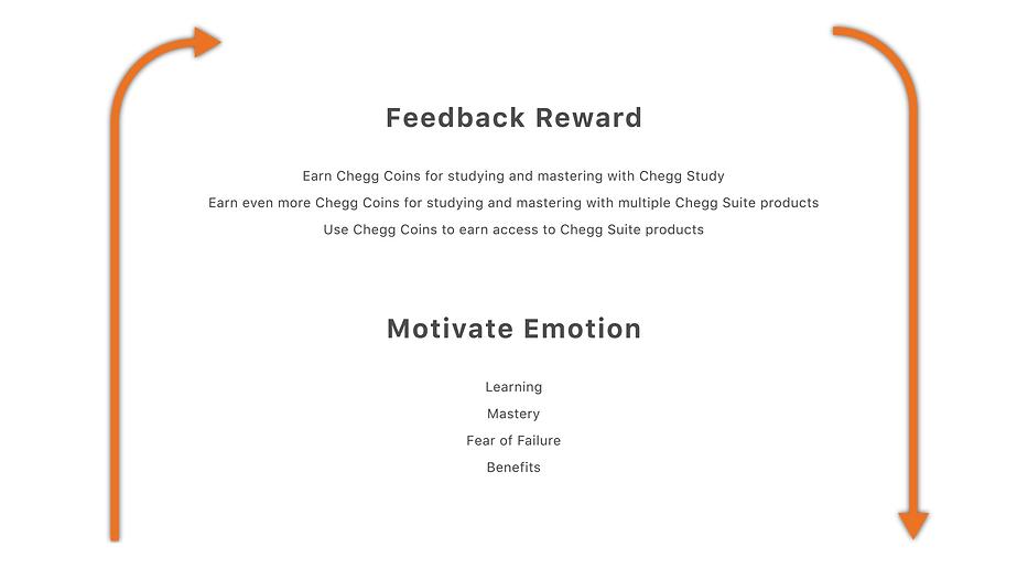 Victor Alejandro Cortes User Experience UX Research Portfolio