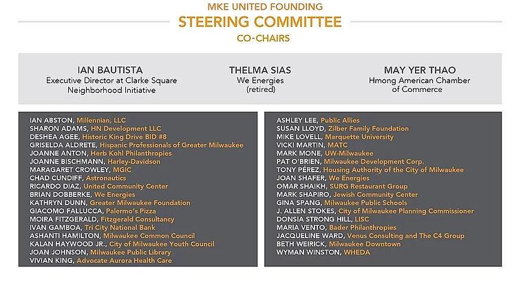 Original Steering Committee_'founding'.j