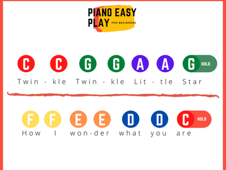 Free Piano Lesson Printables for Beginners