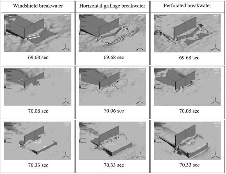 Greenwater splashes behaviour at various time instances for three breakwater designs.