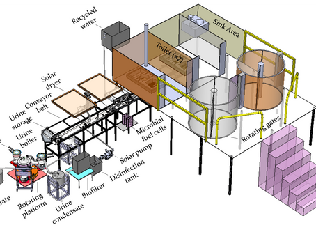 Ventilation System Design for Odor Management