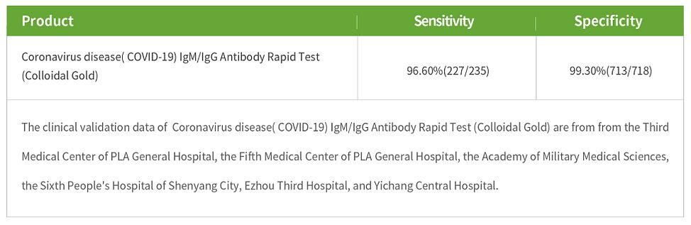 coronavirus-testing.jpg