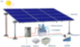 solar power ice maker.jpg