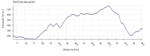 4.5.graph_CaminoEnkartado.png