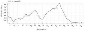 4.4.graph_CaminoEnkartado.png