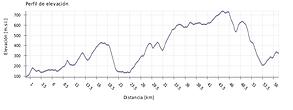 3.4.graph_CaminoEnkartado.png