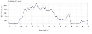 2.4.graph_CaminoEnkartado.png