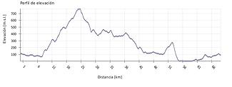 1.3.graph_CaminoEnkartado.png