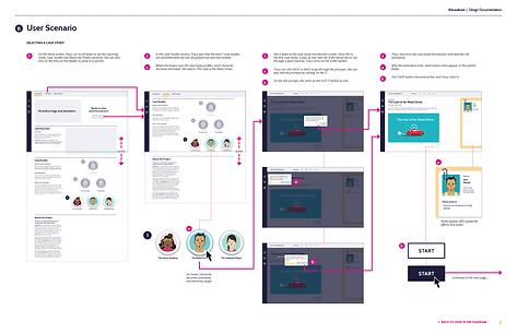 user flow diagrams
