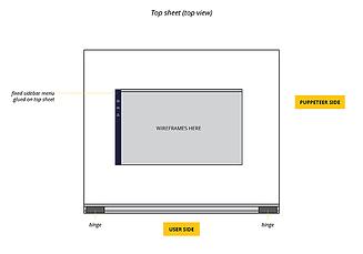 prototype schematic