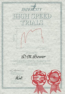 Certificate from 1st Nov 1987