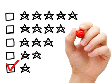 Complaints, compliments and reviews - in 1000 Words or Less