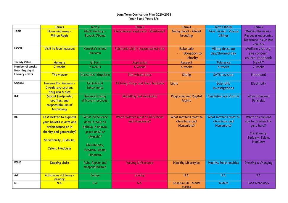 Long term planner year 6-1.jpg