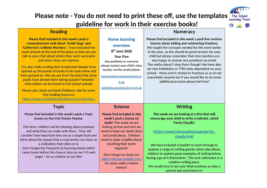 Y5 Overview for parents and carers-1.jpg