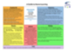 Y1 Overview for parents and carers WB 1s