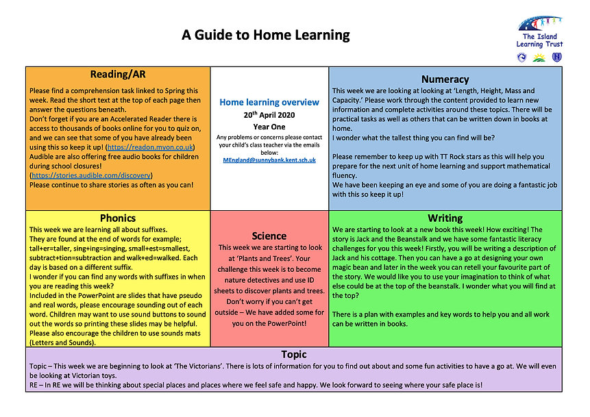 Y1 Overview for parents and carers SB.jp