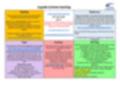 Y3 Home learning pack 2 overview.jpg