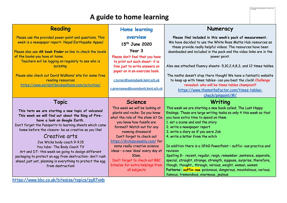 Y3 Overview for parents and carers week