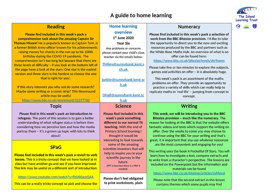 SB - Yr 6 Overview for Parents and Carer
