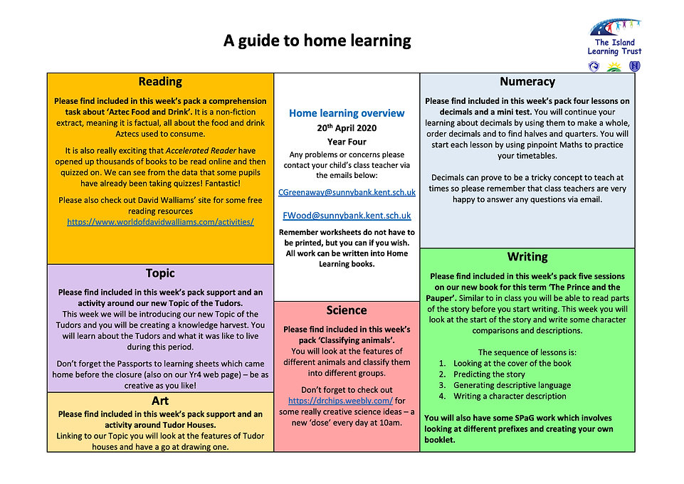 Y4 Overview for parents and carers Yr 4.