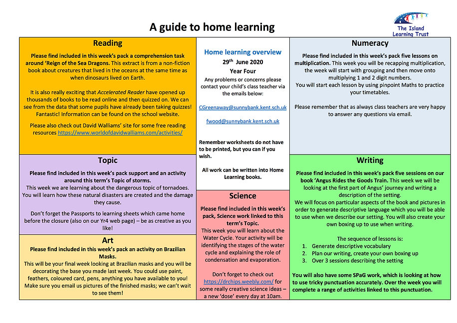 y4 Overview for parents and carers term
