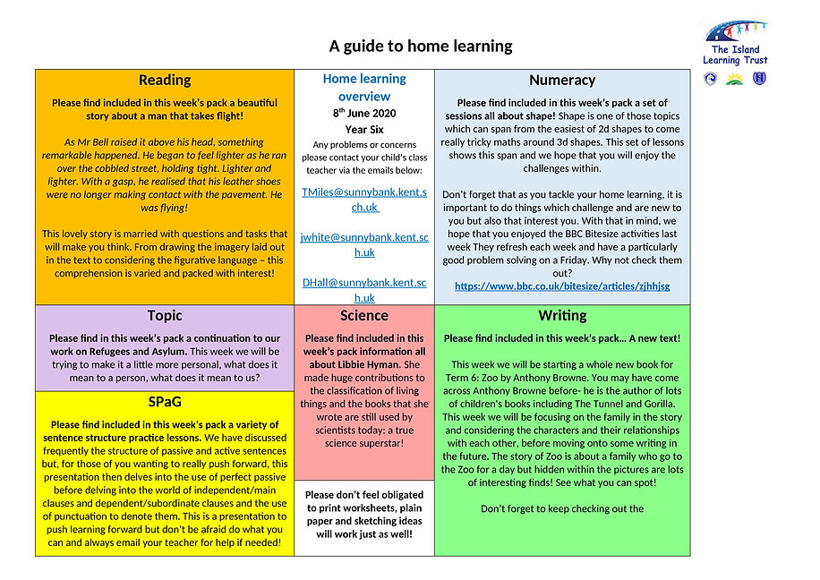 Y6 SB - Overview for Parents and Carers-
