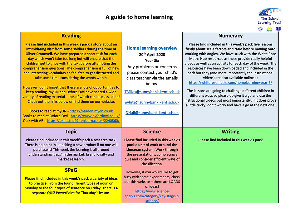 SB Y6 - Overview for Parents and Carers.