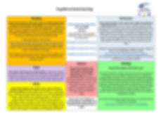 Y6 - Overview for Parents and Carers.jpg