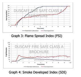 euroclass_b_graph.jpg