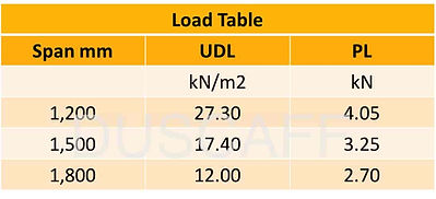 Compressed DUPLANK Table 3.jpg