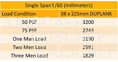 Compressed DUPLANK Table 2.jpg