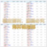 獲利圖0611.jpg