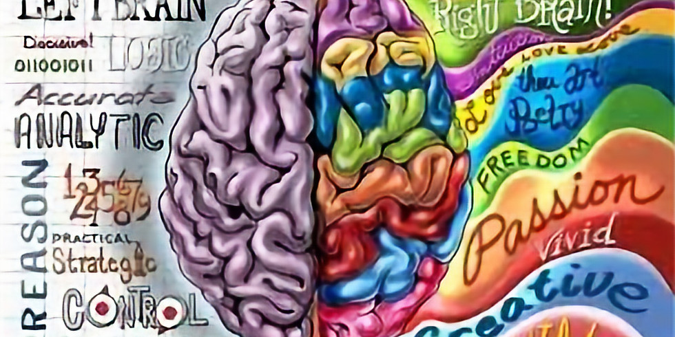 Right Brain, Meditation and Spiritual Growth