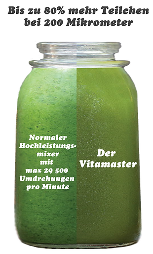 smoothie_vergleich_viskositat.png