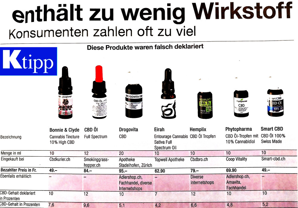 cbd shop schweiz