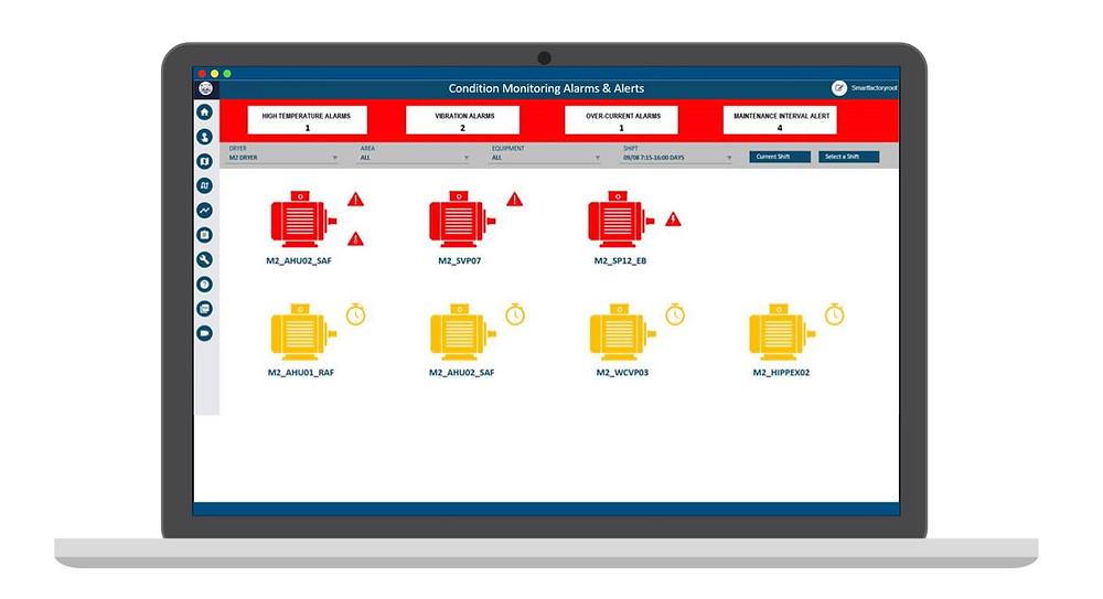 SolutionSync Realzeit-Dashboard: Geräteüberwachung mit Farberkennung.