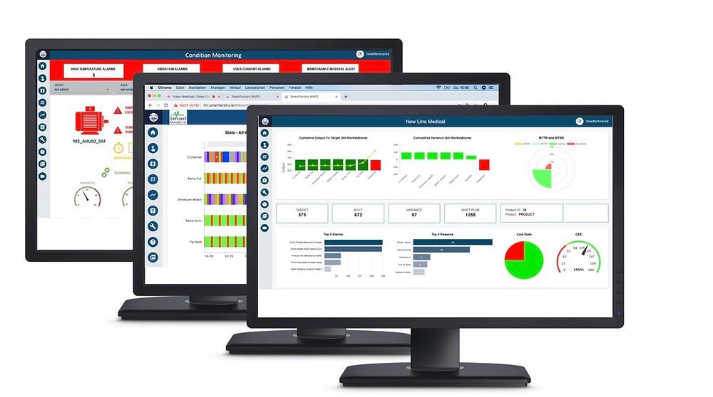 Visualisierung von Wirkungszusammenhängen und Leistung auf interaktiven Dashboards.