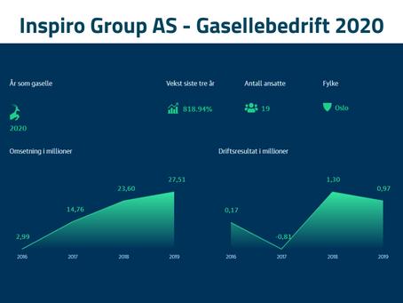 Fra startup til gasellebedrift!